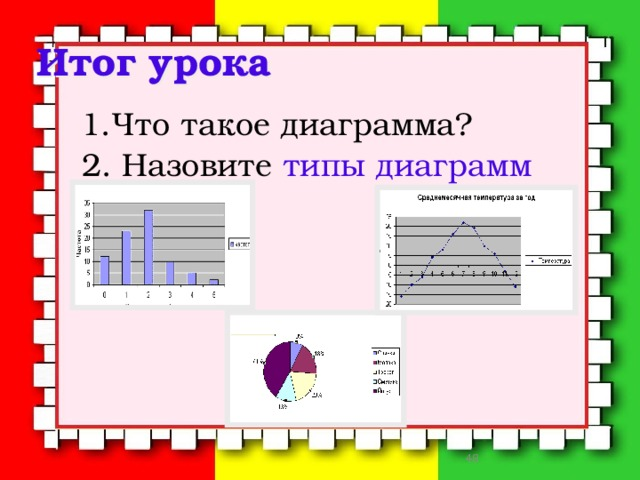Алгоритм построения диаграммы
