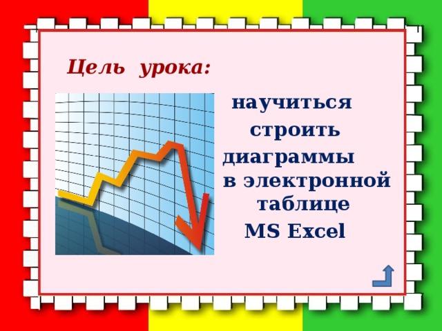 Цель урока: научиться строить диаграммы  в электронной таблице MS Excel