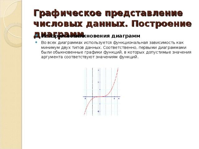 Графическое представление числовых данных. Построение диаграмм