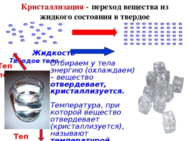 Кристаллизация -  переход вещества из жидкого состояния в твердое  Жидкость Твёрдое тело Отбираем у тела энергию (охлаждаем) – вещество отвердевает,  кристаллизуется.   Температура, при которой вещество отвердевает (кристаллизуется), называют температурой  отвердевания ( кристаллизации ) Тепло Тепло