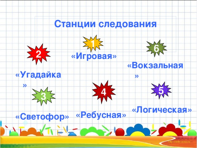 Станции следования 1 6 2 «Игровая» «Вокзальная» «Угадайка» 4 5 3 «Логическая» «Ребусная» «Светофор»