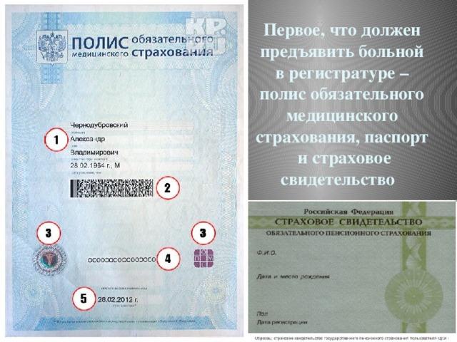 Первое, что должен предъявить больной в регистратуре – полис обязательного медицинского страхования, паспорт и страховое свидетельство