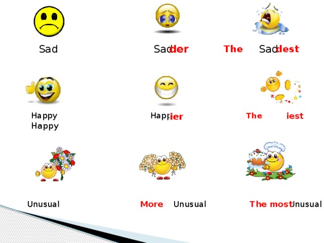 The dest Sad Sad  Sad der iest  The Happy Happy Happy ier Unusual Unusual Unusual More The most