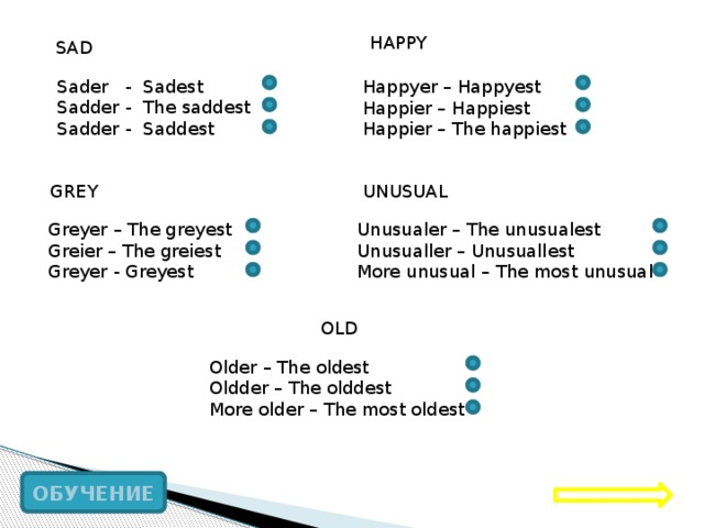 HAPPY SAD Sadest Sader - Sadder - The saddest Sadder - Saddest Happyer – Happyest Happier – Happiest Happier – The happiest UNUSUAL GREY Greyer – The greyest Unusualer – The unusualest Greier – The greiest Unusualler – Unusuallest More unusual – The most unusual Greyer - Greyest OLD Older – The oldest Oldder – The olddest More older – The most oldest ОБУЧЕНИЕ