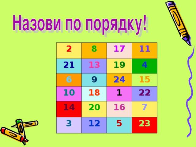 2 21 8 13 17 6 11 10 9 19 4 18 24 14 15 1 20 3 22 12 16 7 5 23