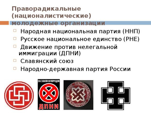 Праворадикальные (националистические)  молодежные организации