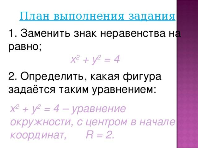 План выполнения задания 1 . Заменить знак неравенства на равно; х 2  + y 2  = 4  2. Определить, какая фигура задаётся таким уравнением: х 2  + y 2  = 4 – уравнение окружности,  с центром в начале координат, R = 2.