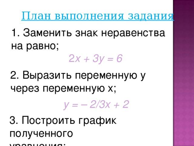 План выполнения задания 1 . Заменить знак неравенства на равно; 2 x + 3y = 6  2. Выразить переменную у через переменную х; y = – 2/3х  + 2  3. Построить график полученного уравнения;