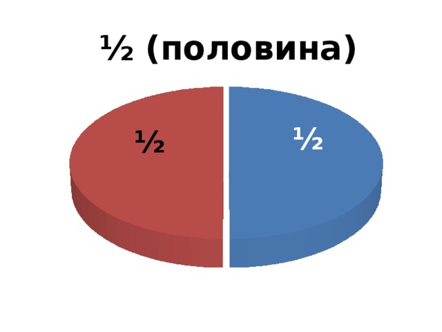 ½ (половина) ½  ½