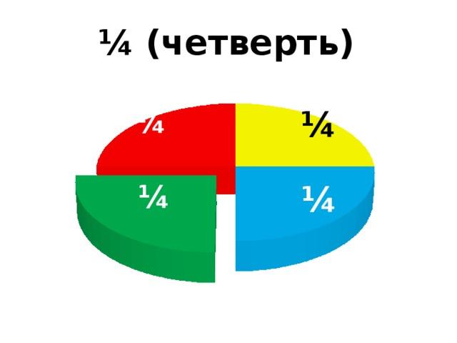 ¼ (четверть) ¼ ¼ ¼ ¼