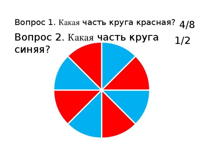 Вопрос 1. Какая часть круга красная? 4/8 Вопрос 2. Какая часть круга синяя? 1/2
