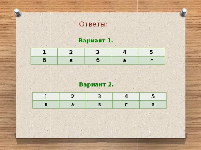 Ответы: Вариант 1. 1 2 б 3 в 4 б 5 а г Вариант 2. 1 в 2 а 3 4 в 5 г а