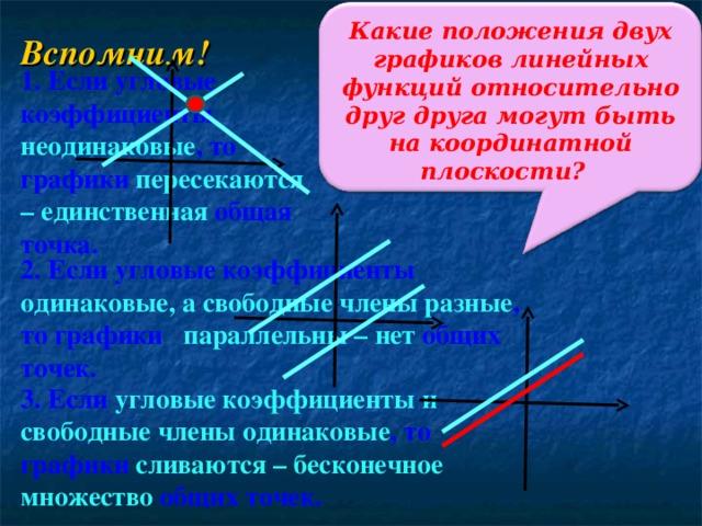 Какие положения двух графиков линейных функций относительно друг друга могут быть на координатной плоскости? Вспомним! 1. Если угловые коэффициенты неодинаковые , то графики пересекаются – единственная  общая точка. 2. Если угловые коэффициенты одинаковые, а свободные члены разные , то графики  параллельны – нет  общих точек. 3. Если угловые коэффициенты и свободные члены одинаковые , то графики сливаются – бесконечное множество  общих точек.