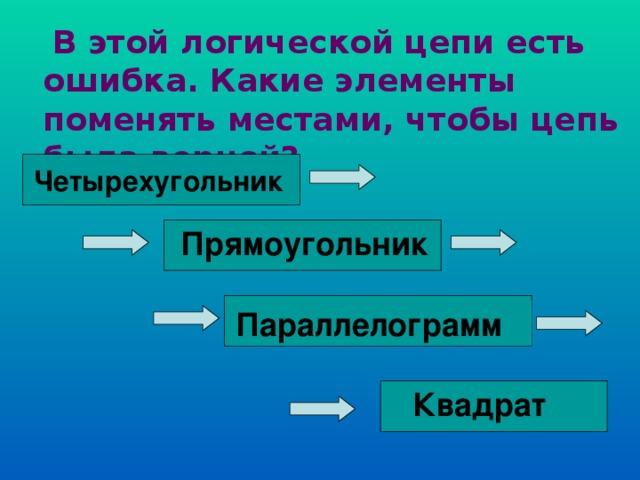 В этой логической цепи есть ошибка. Какие элементы поменять местами, чтобы цепь была верной? Четырехугольник Прямоугольник Параллелограмм Квадрат
