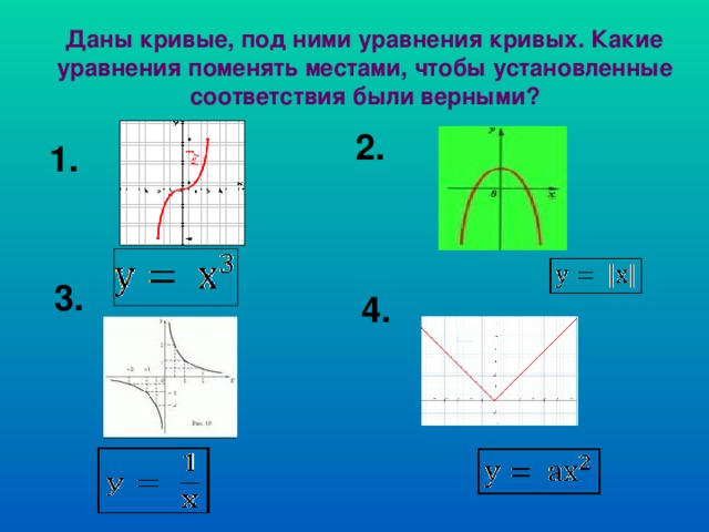 Даны кривые, под ними уравнения кривых. Какие уравнения поменять местами, чтобы установленные соответствия были верными? 2. 1. 3. 4.