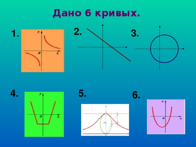 Дано 6 кривых. 2. 3. 1. 4. 5. 6.