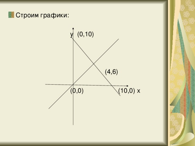 Строим графики: