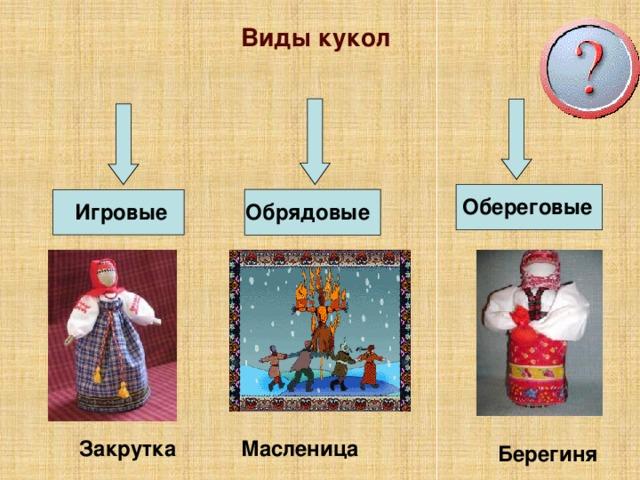 Виды кукол  Обереговые Игровые Обрядовые Закрутка Масленица   Берегиня