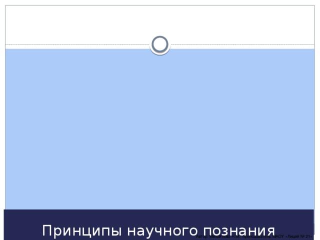 Принципы научного познания Автор: Михайлова Н.М.- преподаватель МАОУ «Лицей № 21»