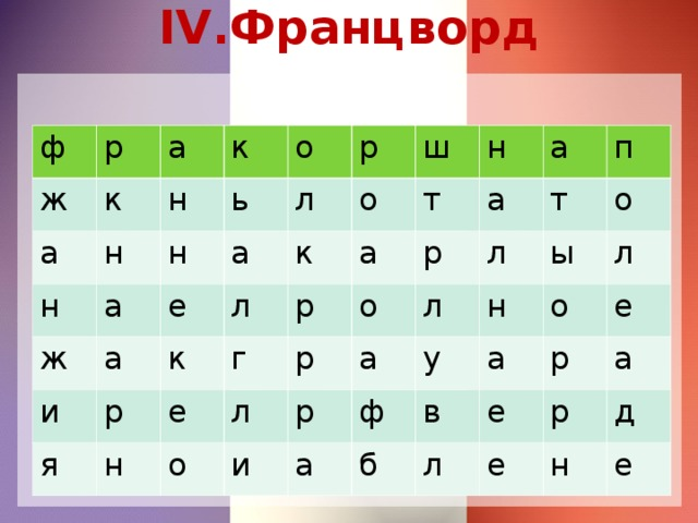 IV.Францворд ф ж р к а а н н н к а ь н ж о р е л и а а л о р я к к ш г н е р т а н л о а о а р р т а и л п л р о н ф а у ы б л а в о е е р л р а е д н е