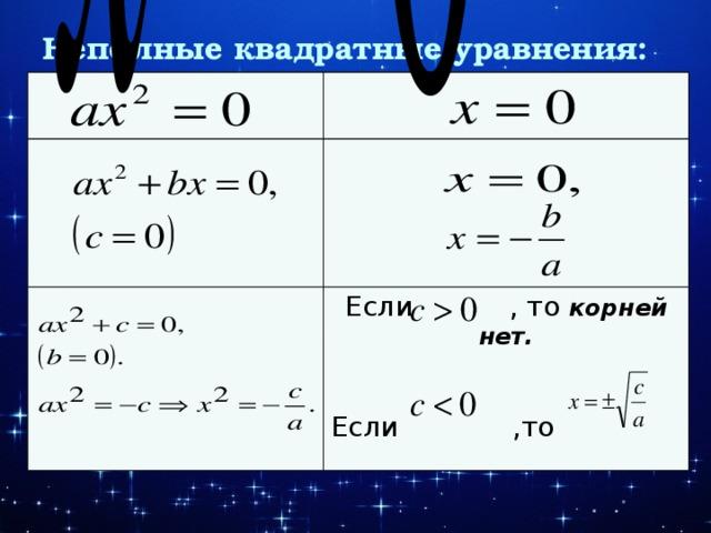 Неполные квадратные уравнения:   Если , то корней нет.  Если ,то