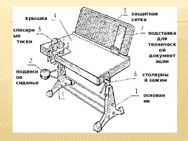 защитная сетка крышка слесарные тиски подставка для технической документации подвесное сиденье столярный зажим основание