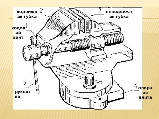 подвижная губка неподвижная губка ходовой винт опорная плита рукоятка
