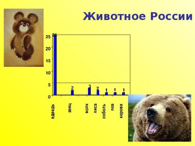 Животное России