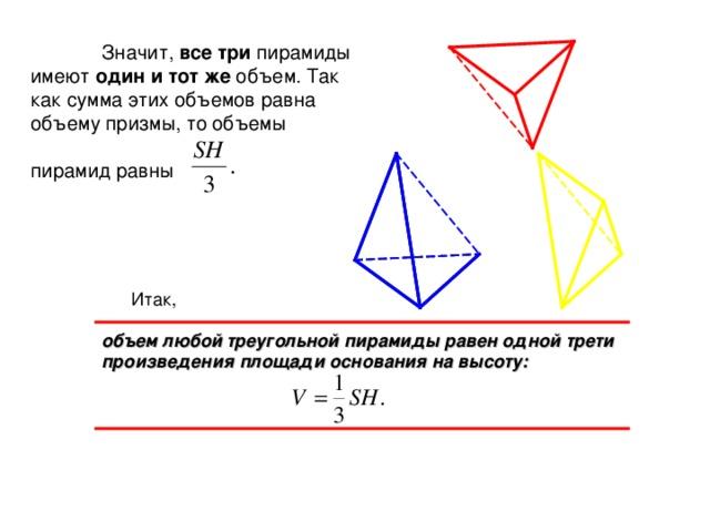 Значит, все три пирамиды имеют один и тот же объем. Так как сумма этих объемов равна объему призмы, то объемы пирамид равны Итак, объем любой треугольной пирамиды равен одной трети произведения площади основания на высоту: