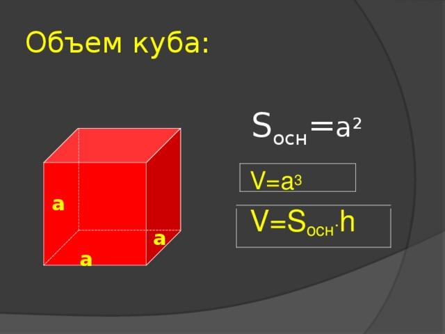 Объем куба: V=a 3 V=S осн . h S осн = a 2 а а а