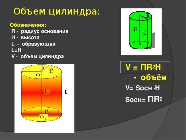 Объем цилиндра: Обозначения:  R  - радиус основания   H  - высота   L - образующая  L=H  V - объем цилиндра     V = П R 2 H - объём   V= S осн  . H  S осн = П R 2 L