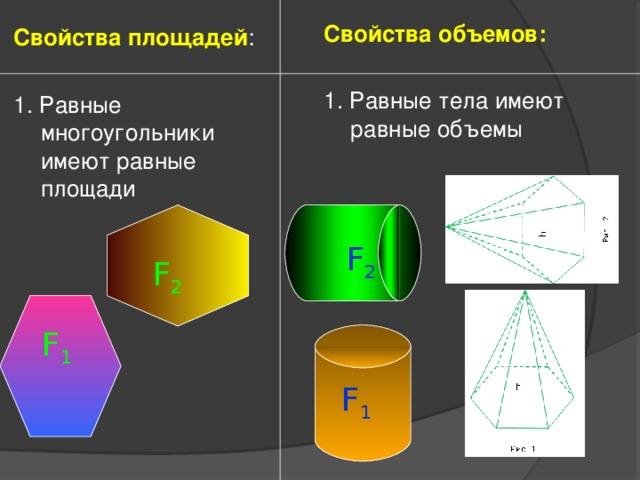 Свойства объемов: 1. Равные тела имеют равные объемы Свойства площадей : 1. Равные многоугольники имеют равные площади F 2 F 2 F 1 F 1