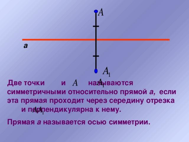 а Две точки и называются симметричными относительно прямой а, если эта прямая проходит через середину отрезка и перпендикулярна к нему. Прямая а называется осью симметрии.