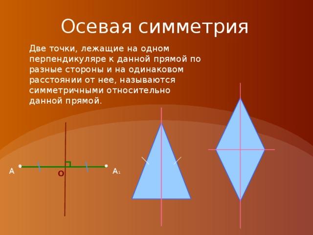 Осевая симметрия Две точки, лежащие на одном перпендикуляре к данной прямой по разные стороны и на одинаковом расстоянии от нее, называются симметричными относительно данной прямой. А А 1 O
