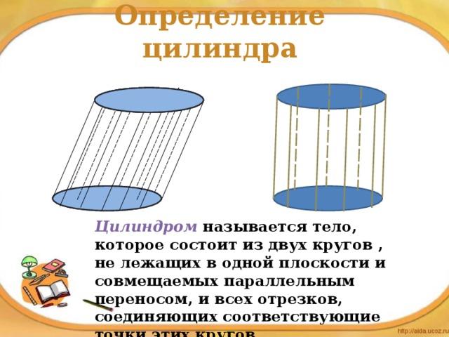 Определение цилиндра Цилиндром  называется тело, которое состоит из двух кругов , не лежащих в одной плоскости и совмещаемых параллельным переносом, и всех отрезков, соединяющих соответствующие точки этих кругов.