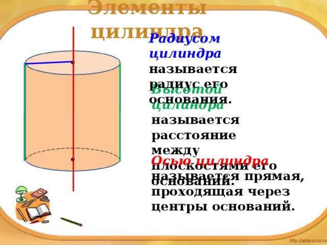 Элементы цилиндра Радиусом цилиндра называется радиус его основания. Высотой цилиндра называется расстояние между плоскостями его оснований. Осью цилиндра называется прямая, проходящая через центры оснований.