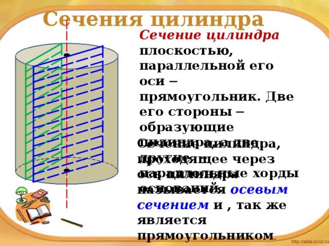 Сечения цилиндра Сечение цилиндра плоскостью, параллельной его оси ─ прямоугольник. Две его стороны ─ образующие цилиндра, а две другие ─ параллельные хорды оснований . Сечение цилиндра, проходящее через ось цилиндра называется осевым сечением и , так же является прямоугольником .