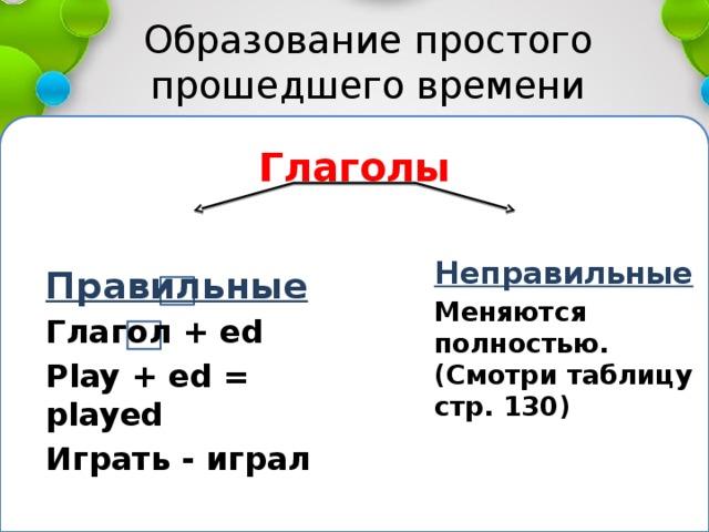 Образование простого прошедшего времени Глаголы  Правильные  Неправильные Глагол + ed Меняются полностью. (Смотри таблицу стр. 130) Play + ed = played Играть - играл