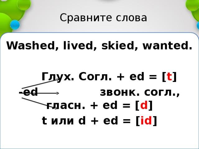 Сравните слова Washed, lived, skied, wanted.   Глух. Согл. + ed = [ t ] -ed звонк. согл., гласн. + ed = [ d ] t или d + ed = [ id ]