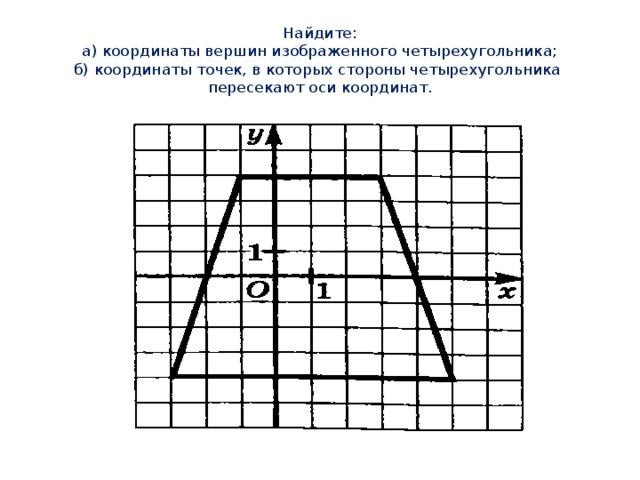 Найдите:  а) координаты вершин изображенного четырехугольника;  б) координаты точек, в которых стороны четырехугольника пересекают оси координат.