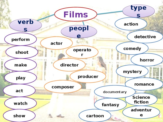 types Films action verbs people detective  perform actor comedy operator shoot horror director make mystery producer play romance composer act documentary Science  fiction watch fantasy adventure cartoon show