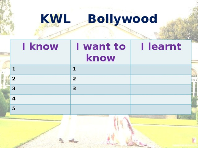 KWL Bollywood I know I want to know 1 I learnt 1 2 2 3 3 4 5