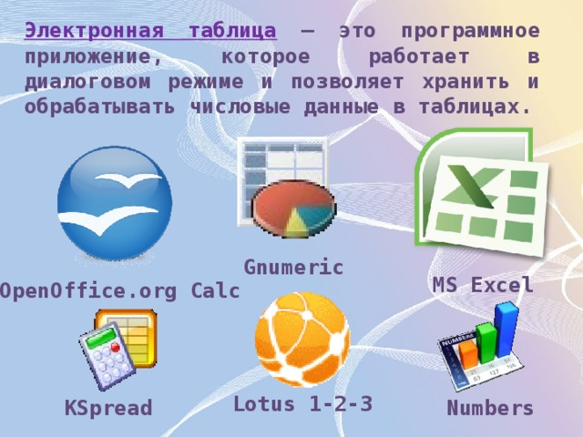 Электронная таблица  – это программное приложение, которое работает в диалоговом режиме и позволяет хранить и обрабатывать числовые данные в таблицах. Gnumeric MS Excel OpenOffice.org Calc Lotus 1-2-3 KSpread Numbers