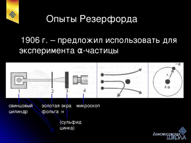 Опыты Резерфорда свинцовый цилиндр микроскоп экран золотая фольга (сульфид цинка)