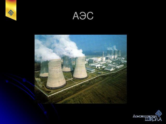 Открытие новых областей науки Смена мировоззрения на строение микромира Использование ядерной энергии в мирных целях – АЭС
