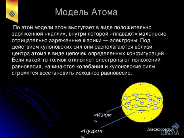 Модель Атома  По этой модели атом выступает в виде положительно заряженной «капли», внутри которой «плавают» маленькие отрицательно заряженные шарики — электроны. Под действием кулоновских сил они располагаются вблизи центра атома в виде цепочек определенных конфигураций. Если какой-то толчок отклоняет электроны от положений равновесия, начинаются колебания и кулоновские силы стремятся восстановить исходное равновесие. «Изюм» «Пудинг»