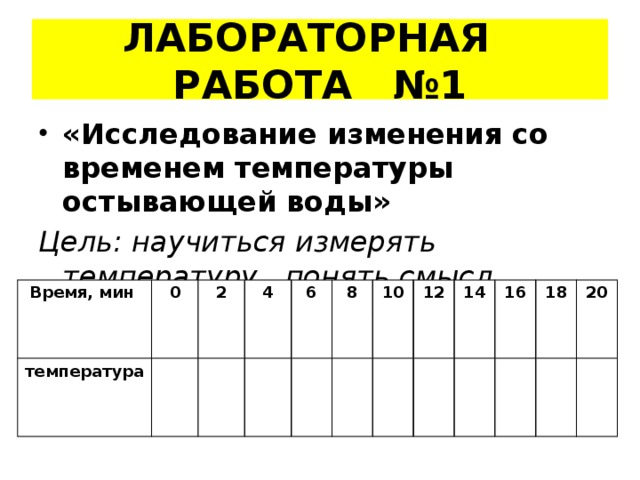 ЛАБОРАТОРНАЯ РАБОТА №1 «Исследование изменения со временем температуры остывающей воды» Цель: научиться измерять температуру, понять смысл теплового равновесия    Время, мин температура 0 2 4 6 8 10 12 14 16 18 20