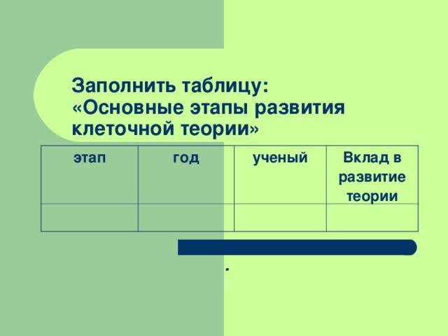Заполнить таблицу:  «Основные этапы развития клеточной теории»       . этап год ученый Вклад в развитие теории