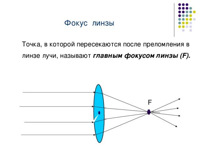 Фокус линзы Точка, в которой пересекаются после преломления в линзе лучи, называют главным фокусом линзы ( F) . Точка, в которой пересекаются после преломления в линзе лучи, называют главным фокусом линзы ( F) . Точка, в которой пересекаются после преломления в линзе лучи, называют главным фокусом линзы ( F) . F