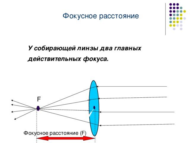 Фокусное расстояние У собирающей линзы два главных действительных фокуса. У собирающей линзы два главных действительных фокуса. У собирающей линзы два главных действительных фокуса. F Фокусное расстояние (F)
